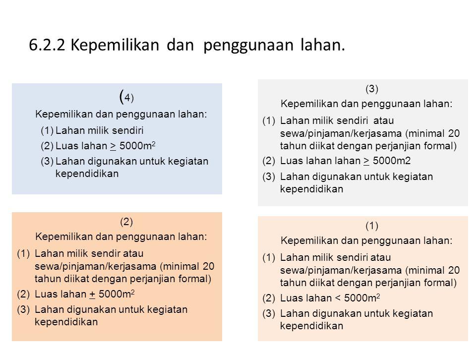 6.2.2 Kepemilikan dan penggunaan lahan. ( 4) Kepemilikan dan penggunaan lahan: (1)Lahan milik sendiri (2)Luas lahan > 5000m 2 (3)Lahan digunakan untuk