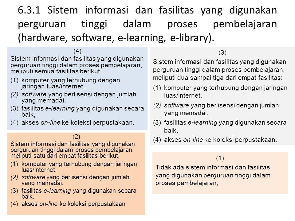6.3.1 Sistem informasi dan fasilitas yang digunakan perguruan tinggi dalam proses pembelajaran (hardware, software, e-learning, e-library). (4) Sistem