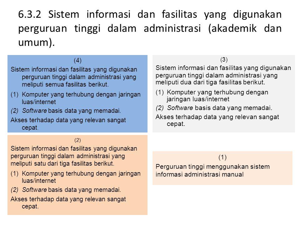 6.3.2 Sistem informasi dan fasilitas yang digunakan perguruan tinggi dalam administrasi (akademik dan umum). (4) Sistem informasi dan fasilitas yang d