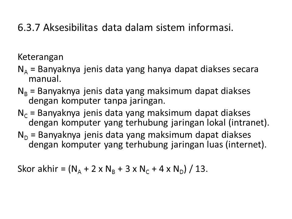 6.3.7 Aksesibilitas data dalam sistem informasi. Keterangan N A = Banyaknya jenis data yang hanya dapat diakses secara manual. N B = Banyaknya jenis d