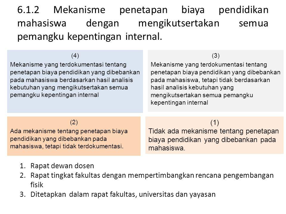 6.1.2 Mekanisme penetapan biaya pendidikan mahasiswa dengan mengikutsertakan semua pemangku kepentingan internal. (4) Mekanisme yang terdokumentasi te