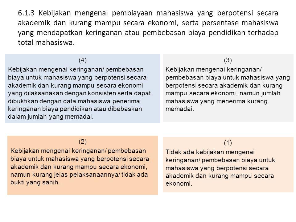6.1.3 Kebijakan mengenai pembiayaan mahasiswa yang berpotensi secara akademik dan kurang mampu secara ekonomi, serta persentase mahasiswa yang mendapa