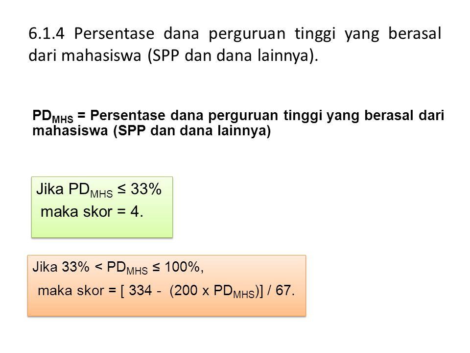6.1.4 Persentase dana perguruan tinggi yang berasal dari mahasiswa (SPP dan dana lainnya). Jika PD MHS ≤ 33% maka skor = 4. Jika PD MHS ≤ 33% maka sko
