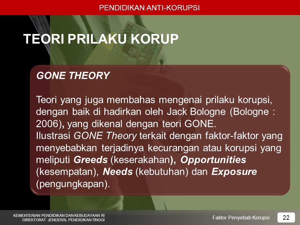 PENDIDIKAN ANTI-KORUPSI KEMENTERIAN PENDIDIKAN DAN KEBUDAYAAN RI DIREKTORAT JENDERAL PENDIDIKAN TINGGI 22 Faktor Penyebab Korupsi TEORI PRILAKU KORUP GONE THEORY Teori yang juga membahas mengenai prilaku korupsi, dengan baik di hadirkan oleh Jack Bologne (Bologne : 2006), yang dikenal dengan teori GONE.