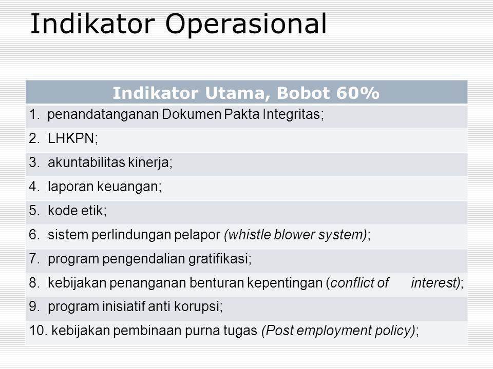 Indikator Utama, Bobot 60% 1.penandatanganan Dokumen Pakta Integritas; 2. LHKPN; 3. akuntabilitas kinerja; 4. laporan keuangan; 5. kode etik; 6. siste