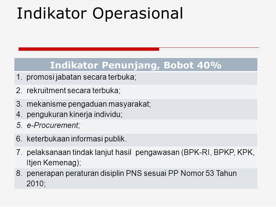 Indikator Penunjang, Bobot 40% 1.promosi jabatan secara terbuka; 2. rekruitment secara terbuka; 3. mekanisme pengaduan masyarakat; 4. pengukuran kiner