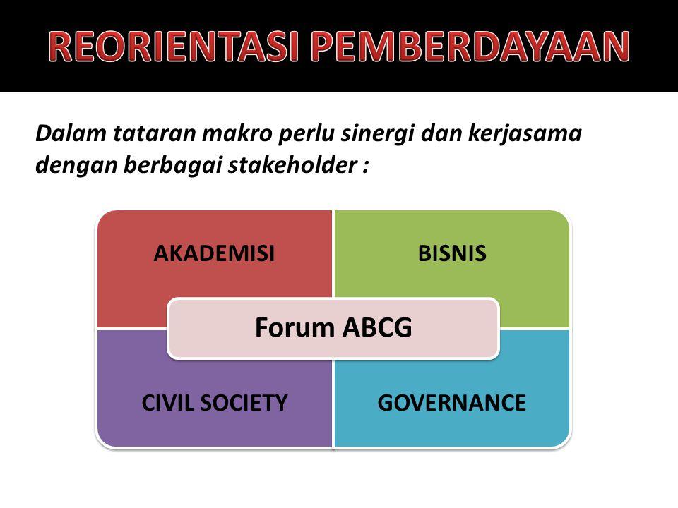 Dalam tataran makro perlu sinergi dan kerjasama dengan berbagai stakeholder : AKADEMISIBISNIS CIVIL SOCIETYGOVERNANCE Forum ABCG