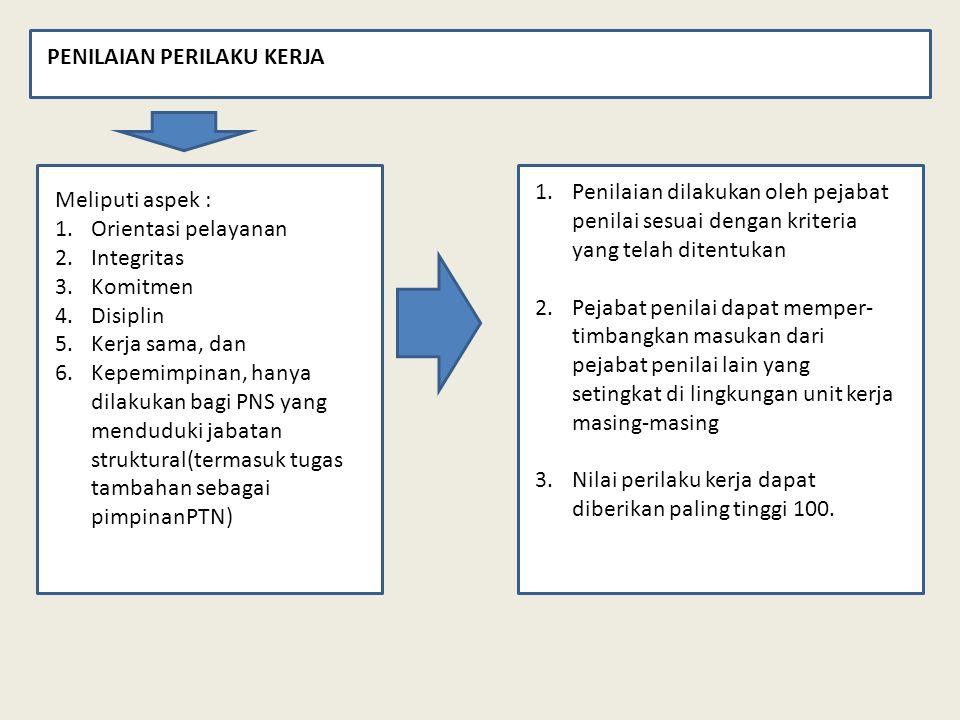 PENILAIAN PERILAKU KERJA Meliputi aspek : 1.Orientasi pelayanan 2.Integritas 3.Komitmen 4.Disiplin 5.Kerja sama, dan 6.Kepemimpinan, hanya dilakukan b