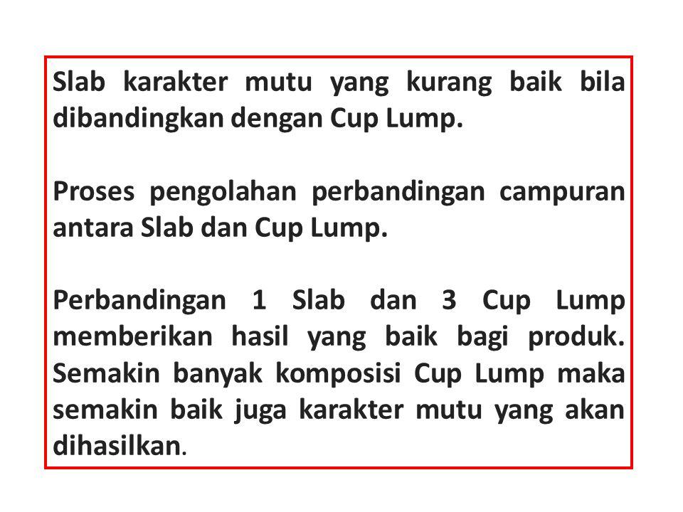 Slab karakter mutu yang kurang baik bila dibandingkan dengan Cup Lump. Proses pengolahan perbandingan campuran antara Slab dan Cup Lump. Perbandingan