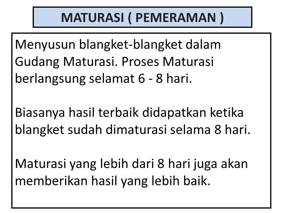 MATURASI ( PEMERAMAN ) Menyusun blangket-blangket dalam Gudang Maturasi. Proses Maturasi berlangsung selamat 6 - 8 hari. Biasanya hasil terbaik didapa