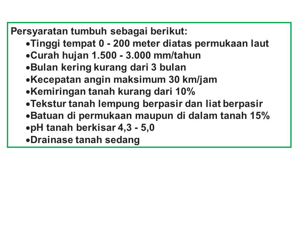Kapasitas mesin Hammer Mill = 3.000 Kg/Jam Daya motor= 100 KW Putaran motor= 1475 Rpm Tenaga motor= 135 HP