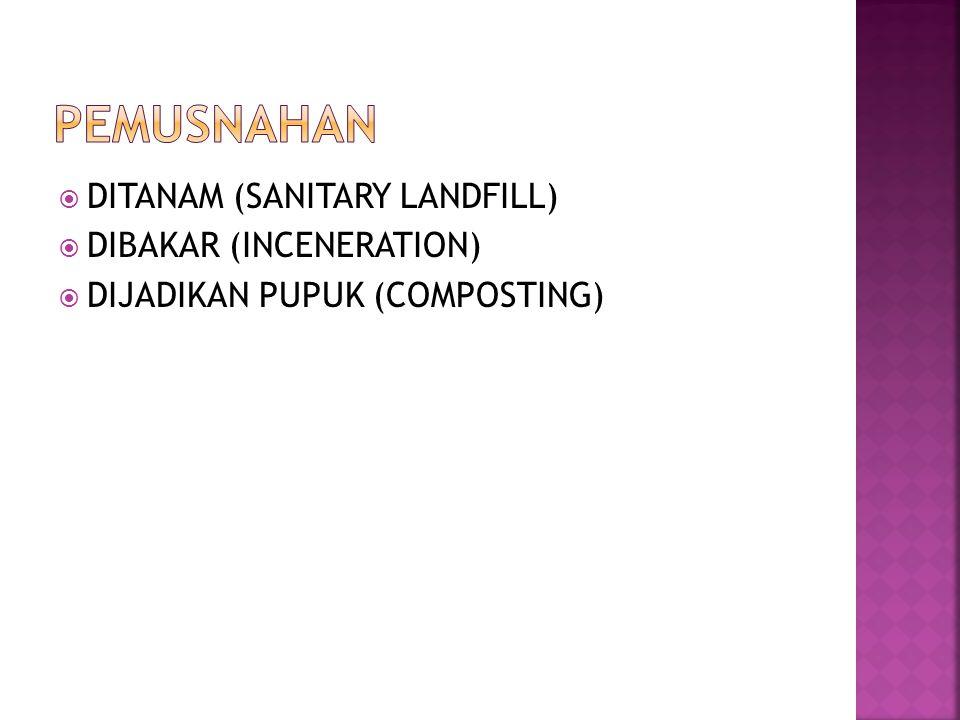  DITANAM (SANITARY LANDFILL)  DIBAKAR (INCENERATION)  DIJADIKAN PUPUK (COMPOSTING)