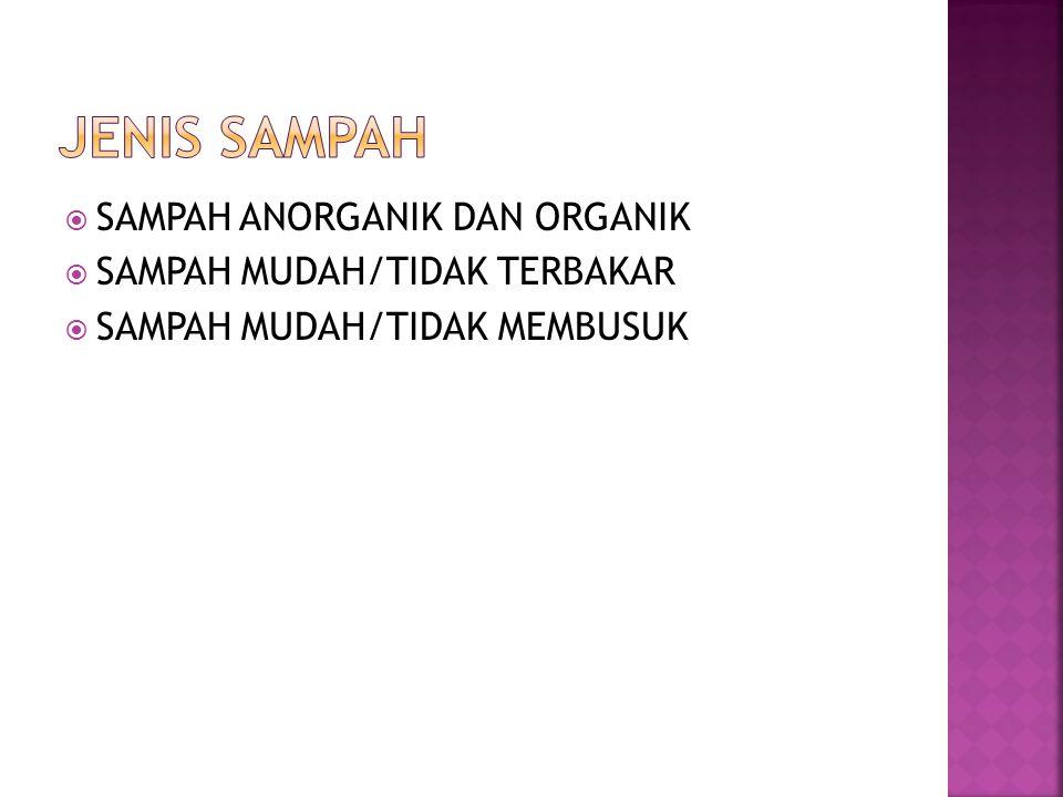  SAMPAH ANORGANIK DAN ORGANIK  SAMPAH MUDAH/TIDAK TERBAKAR  SAMPAH MUDAH/TIDAK MEMBUSUK