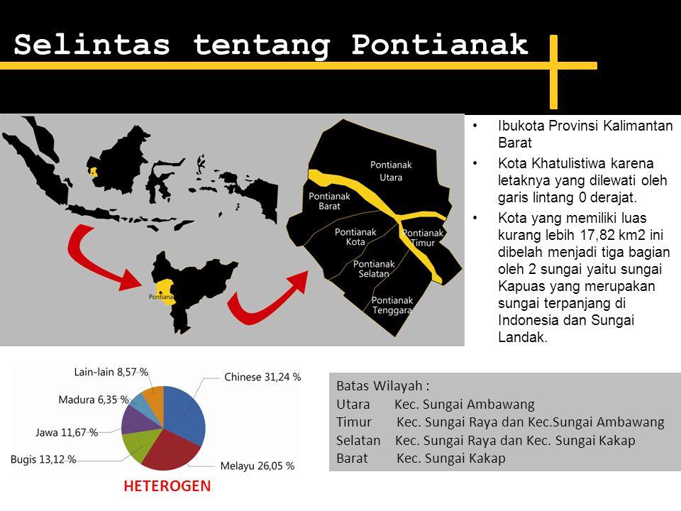 Ibukota Provinsi Kalimantan Barat Kota Khatulistiwa karena letaknya yang dilewati oleh garis lintang 0 derajat. Kota yang memiliki luas kurang lebih 1