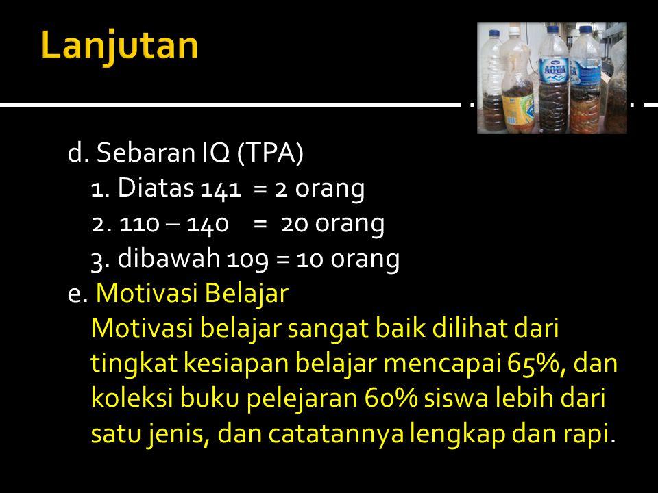 d. Sebaran IQ (TPA) 1. Diatas 141 = 2 orang 2. 110 – 140 = 20 orang 3. dibawah 109 = 10 0rang e. Motivasi Belajar Motivasi belajar sangat baik dilihat