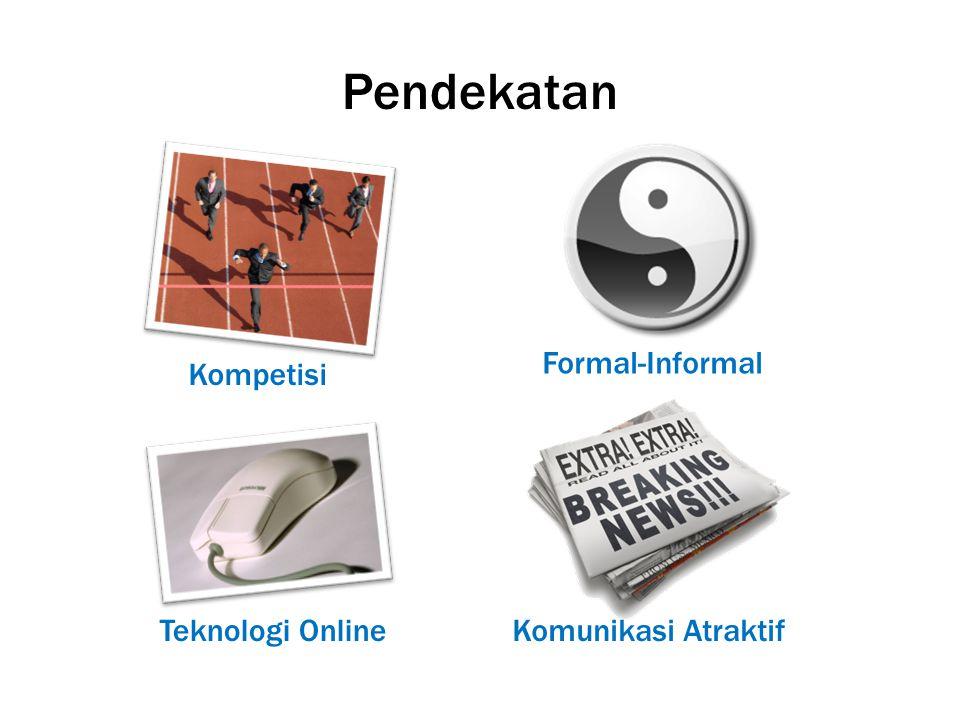 Pendekatan Kompetisi Formal-Informal Teknologi OnlineKomunikasi Atraktif
