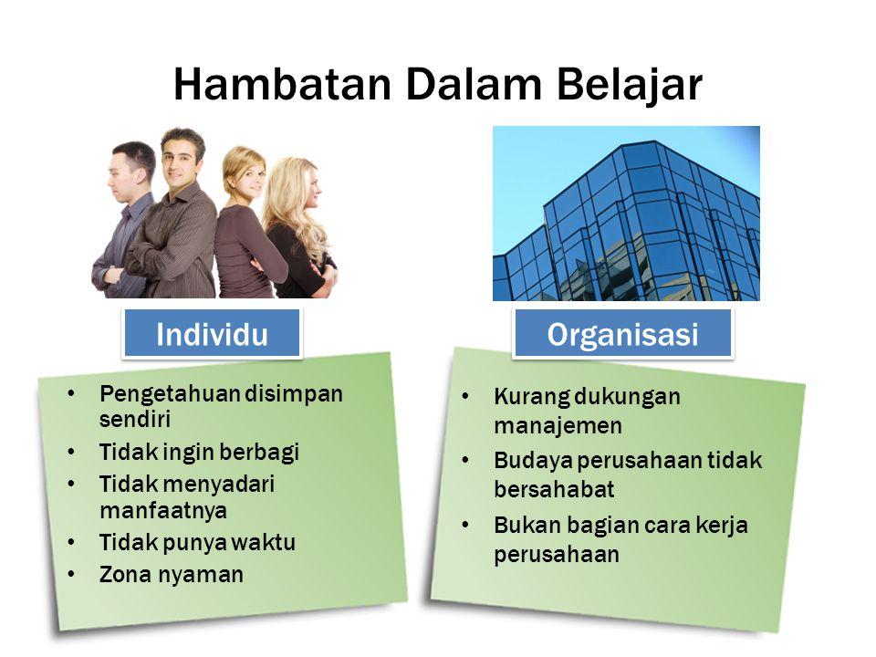 Mengubah Paradigma Belajar di kelas Formal dan serius Tanggung jawab departemen HR Wajib diikuti Belajar di mana saja Menyenangkan Tanggung jawab bersama Pilihan untuk pengembangan diri LAMA BARU