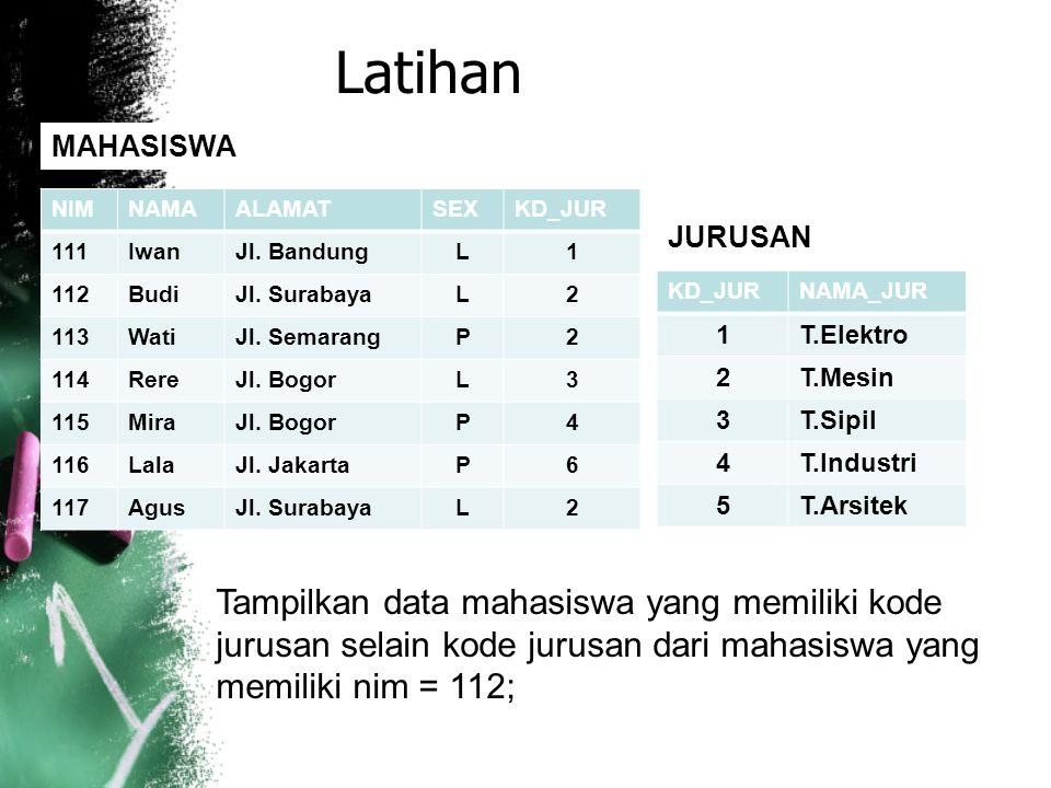 Latihan NIMNAMAALAMATSEXKD_JUR 111IwanJl.BandungL1 112BudiJl.