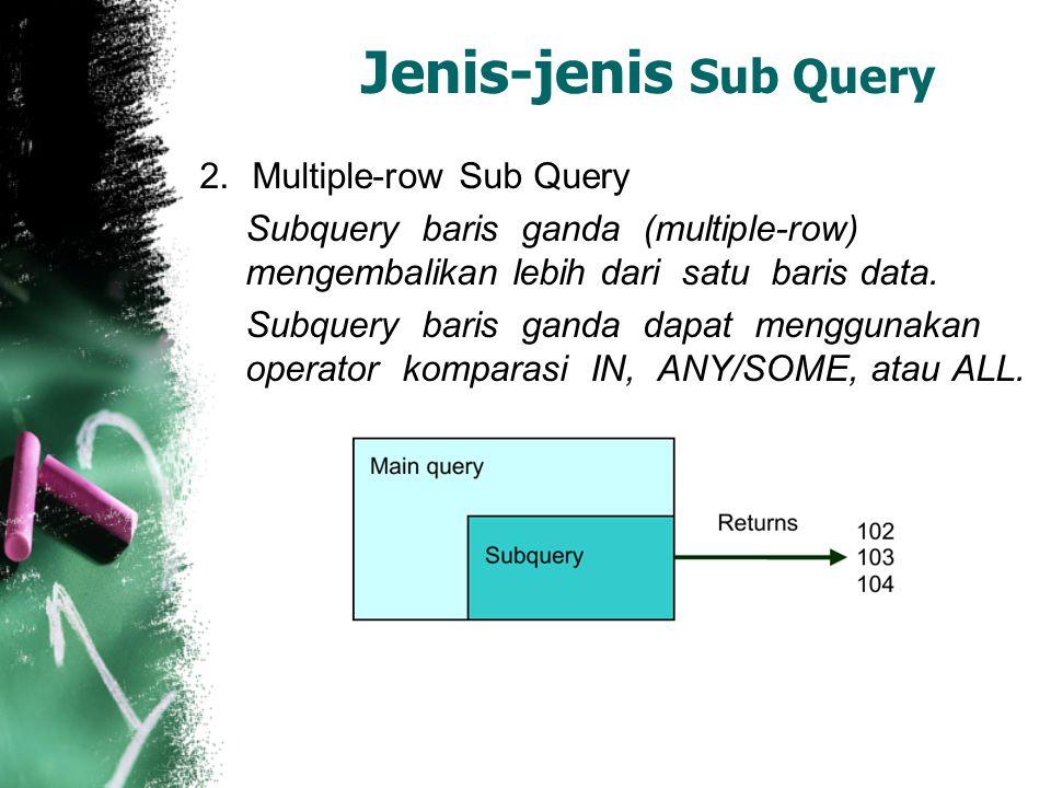 Jenis-jenis Sub Query 2.Multiple-row Sub Query Subquery baris ganda (multiple-row) mengembalikan lebih dari satu baris data.