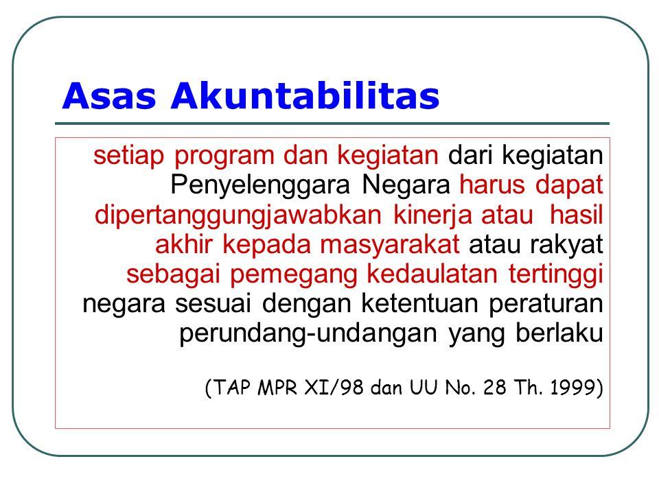 Usaha Mewujudkan Kepemerintahan yang Baik (Good Governance) di Indonesia Reformasi untuk mewujudkan Sistem Kepemerintahan yang Baik (good governance)