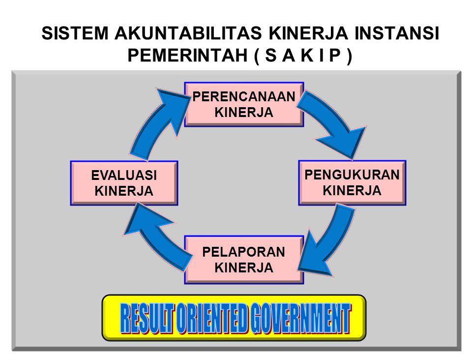 Perubahan model manajemen pemerintahan Pemerintahan berorientasi input Pemerintahan yang berorientasi hasil
