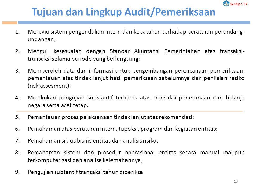 1.Mereviu sistem pengendalian intern dan kepatuhan terhadap peraturan perundang- undangan; 2.Menguji kesesuaian dengan Standar Akuntansi Pemerintahan