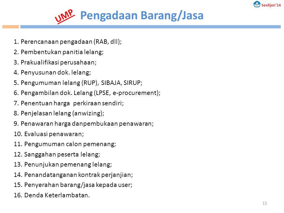 1. Perencanaan pengadaan (RAB, dll); 2. Pembentukan panitia lelang; 3. Prakualifikasi perusahaan; 4. Penyusunan dok. lelang; 5. Pengumuman lelang (RUP