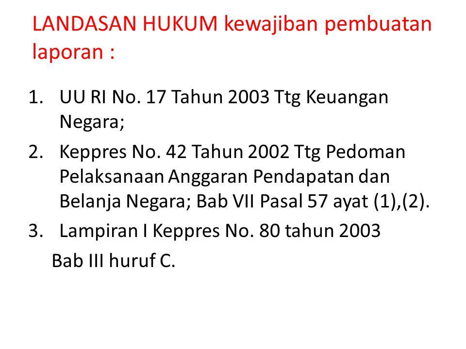 LANDASAN HUKUM kewajiban pembuatan laporan : 1.UU RI No. 17 Tahun 2003 Ttg Keuangan Negara; 2.Keppres No. 42 Tahun 2002 Ttg Pedoman Pelaksanaan Anggar