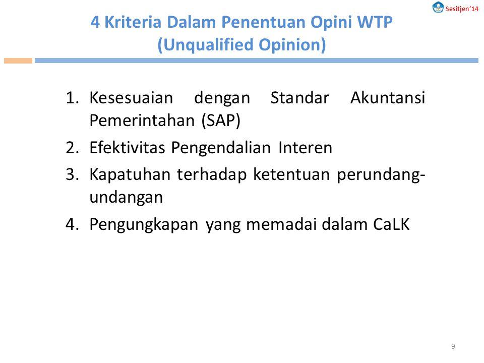 4 Kriteria Dalam Penentuan Opini WTP (Unqualified Opinion) 1.Kesesuaian dengan Standar Akuntansi Pemerintahan (SAP) 2.Efektivitas Pengendalian Interen 3.Kapatuhan terhadap ketentuan perundang- undangan 4.Pengungkapan yang memadai dalam CaLK Sesitjen'14 9