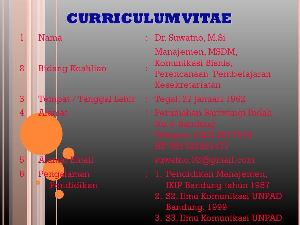 CURRICULUM VITAE 1Nama:Dr. Suwatno, M.Si 2Bidang Keahlian: Manajemen, MSDM, Komunikasi Bisnis, Perencanaan Pembelajaran Kesekretariatan 3Tempat / Tang