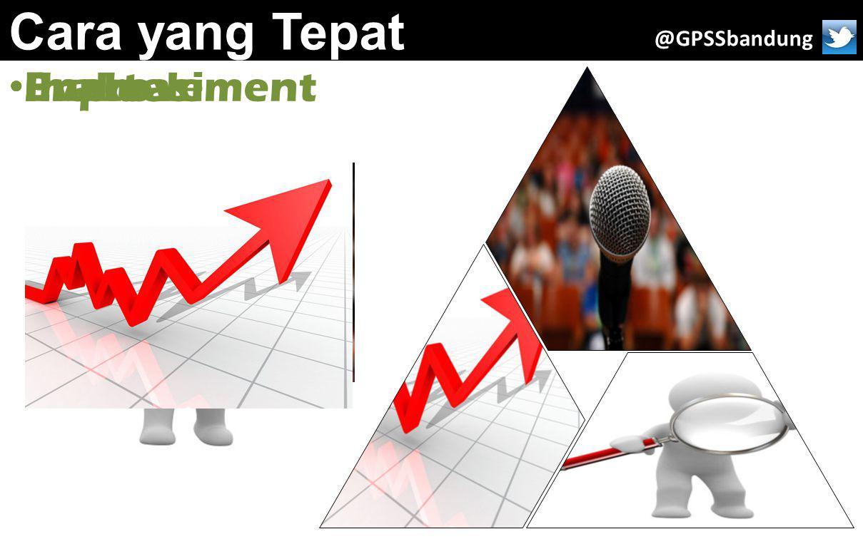 Praktek Evaluasi Improvement Cara yang Tepat @GPSSbandung