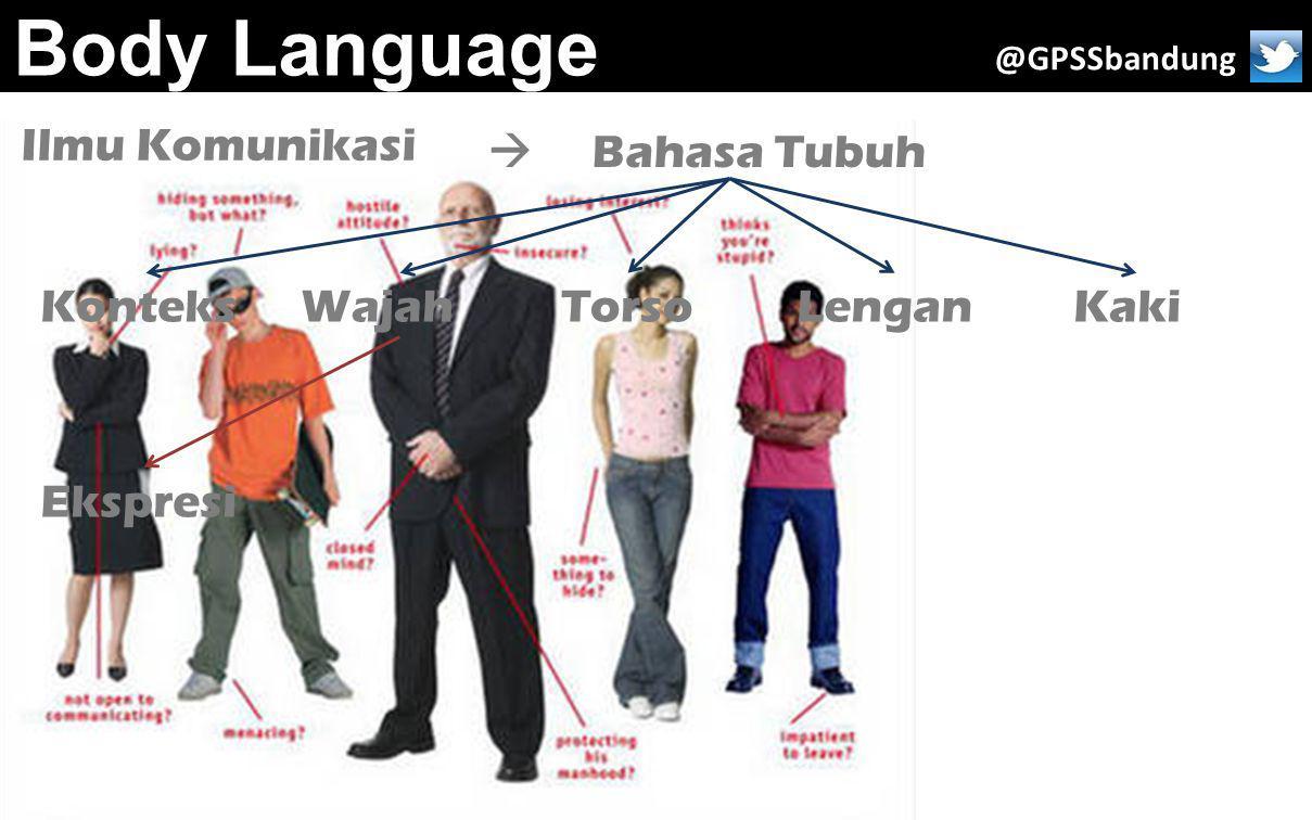 Body Language @GPSSbandung Ilmu Komunikasi  Bahasa Tubuh KonteksWajahTorsoLenganKaki Ekspresi
