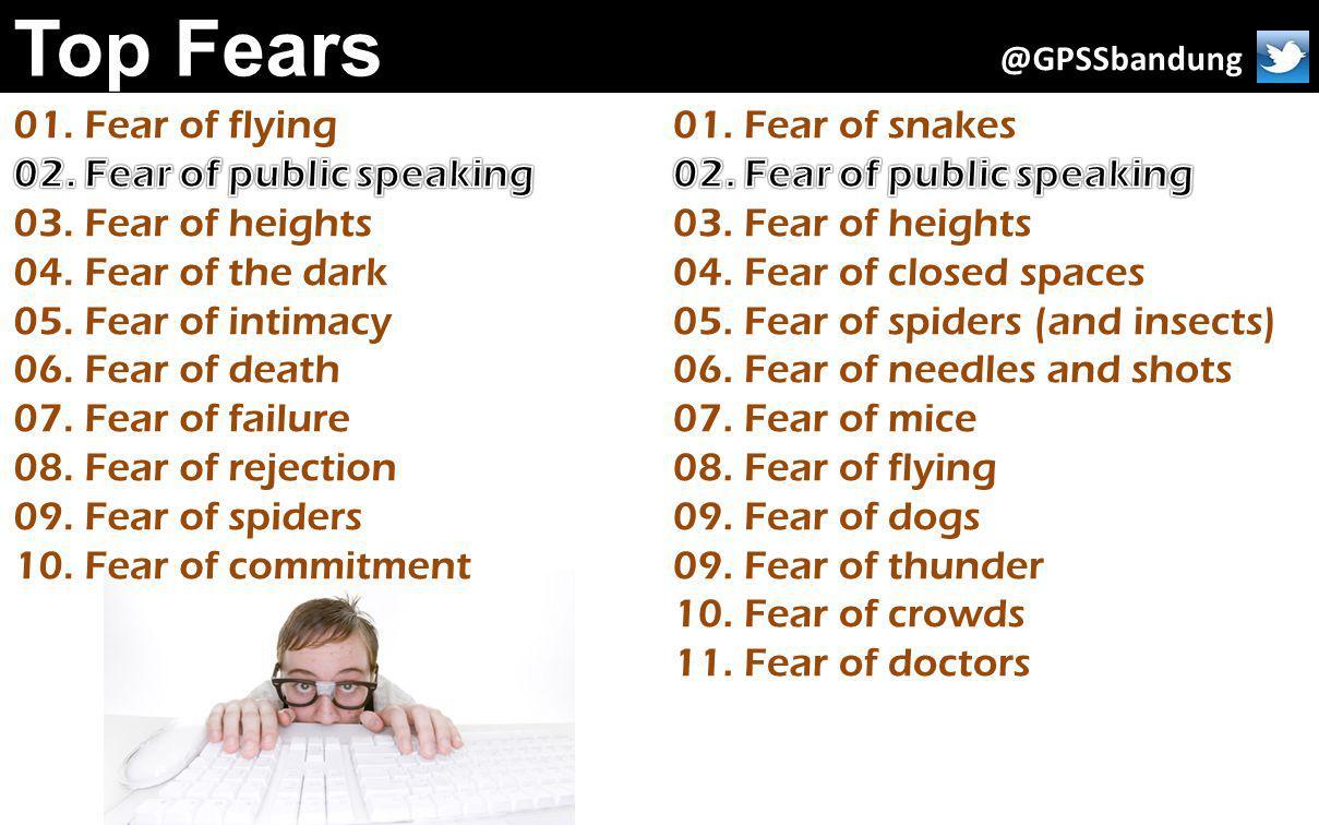 Top Fears @GPSSbandung