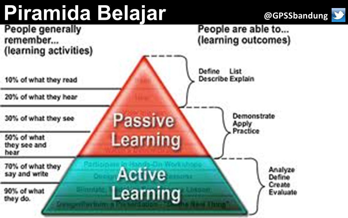 Piramida Belajar @GPSSbandung