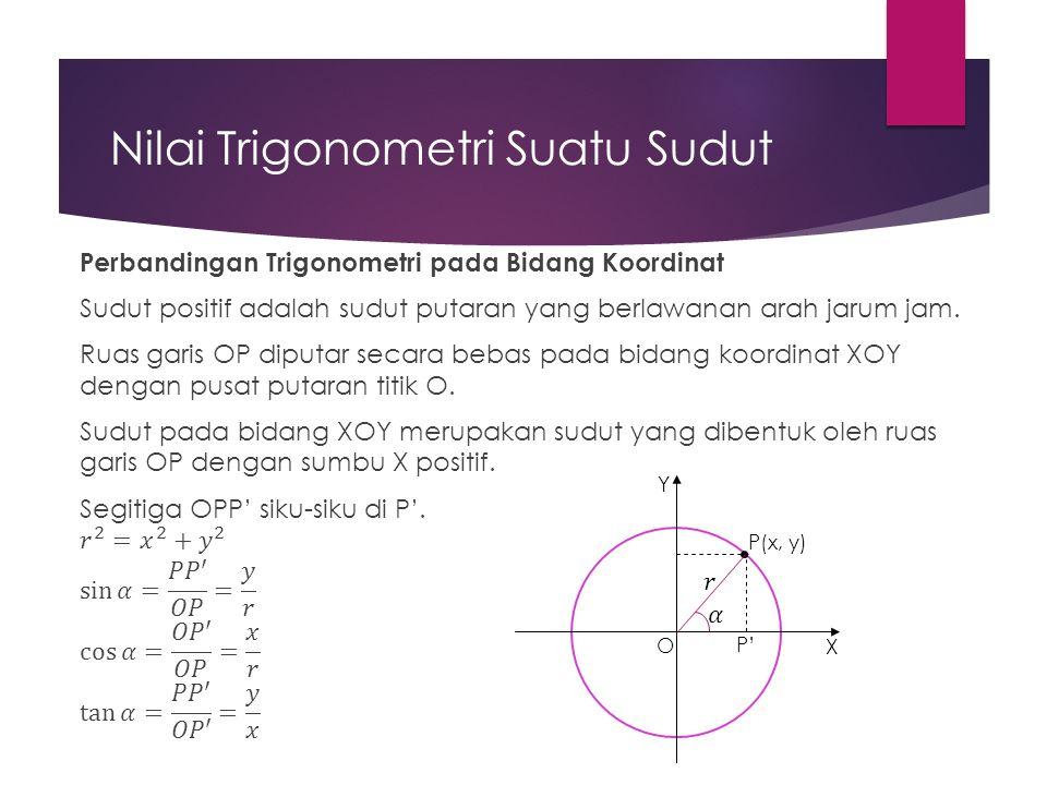 Nilai Trigonometri Suatu Sudut P(x, y) O X Y P'
