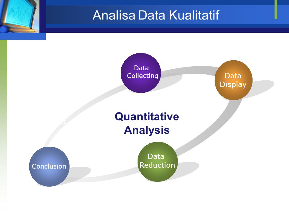 Analisa Data Kualitatif Text Data Collecting Data Display Data Reduction Conclusion Quantitative Analysis