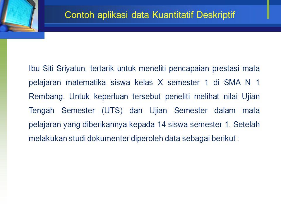 Contoh aplikasi data Kuantitatif Deskriptif Ibu Siti Sriyatun, tertarik untuk meneliti pencapaian prestasi mata pelajaran matematika siswa kelas X sem