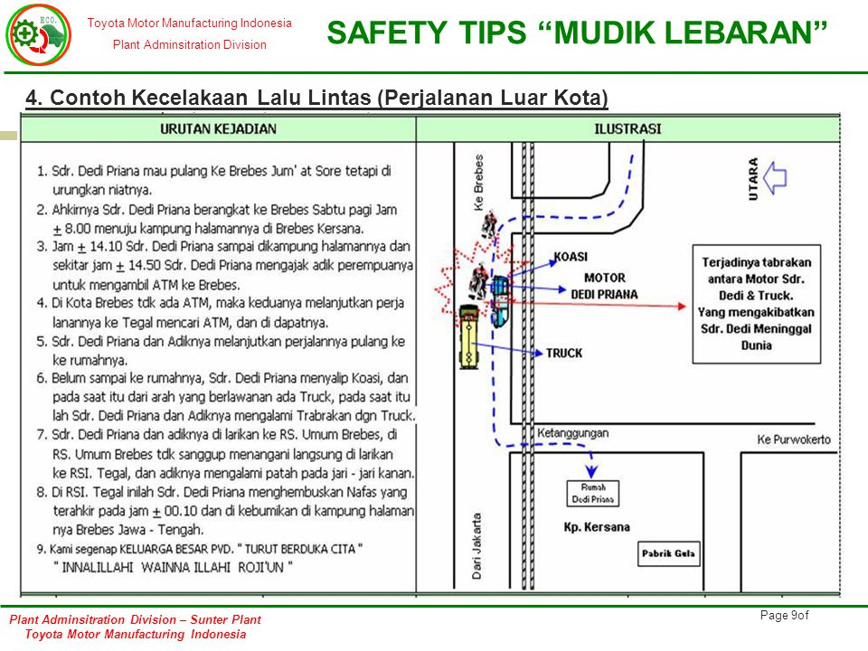 Toyota Motor Manufacturing Indonesia Plant Adminsitration Division SAFETY TIPS MUDIK LEBARAN Plant Adminsitration Division – Sunter Plant Toyota Motor Manufacturing Indonesia Page 10of 4.