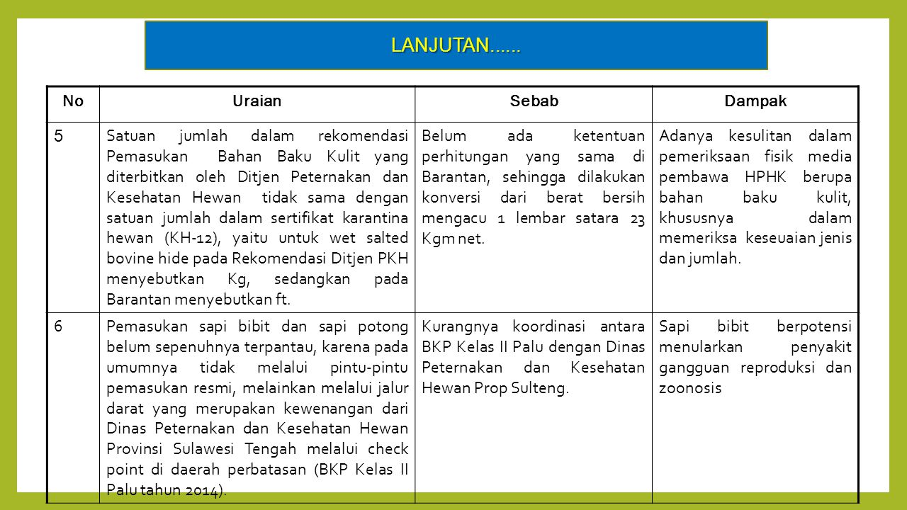 NoUraianSebabDampak 5 Satuan jumlah dalam rekomendasi Pemasukan Bahan Baku Kulit yang diterbitkan oleh Ditjen Peternakan dan Kesehatan Hewan tidak sam