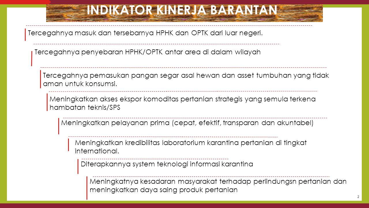 13 No.TahunNilaiKategori / Predikat Keterangan 1201053,98C (cukup baik)aspek perencanaan kinerja (16,11), penetapan rencana kinerja tahunan (3,38), penetapan kinerja (3,21), pengukuran kinerja (11,20), pelaporan kinerja (8,92), evaluasi kinerja (5,92), pencapaian sasaran (11,80) 2201167,58B (sangat baik)aspek perencanaan kinerja (31,64), pengukuran kinerja (15,11), pelaporan kinerja (11,19), evaluasi kinerja (2,72) dan pencapaian sasaran (6,92) 3201278,00A (sangat baik)aspek perencanaan kinerja (29,00), pengukuran kinerja (16,00), pelaporan kinerja (13,00), evaluasi kinerja (5,00) dan pencapaian sasaran (15,0) 4201382,47A (sangat baik)aspek perencanaan kinerja (30,91), pengukuran kinerja (15,98), pelaporan kinerja (12,83), evaluasi kinerja (6,50) dan pencapaian sasaran (16,25) HASIL EVALUASI SAKIP BARANTAN TAHUN 2010-2013