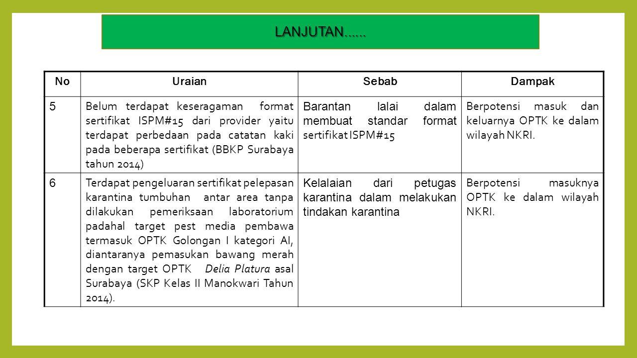 NoUraianSebabDampak 5 Belum terdapat keseragaman format sertifikat ISPM#15 dari provider yaitu terdapat perbedaan pada catatan kaki pada beberapa sert