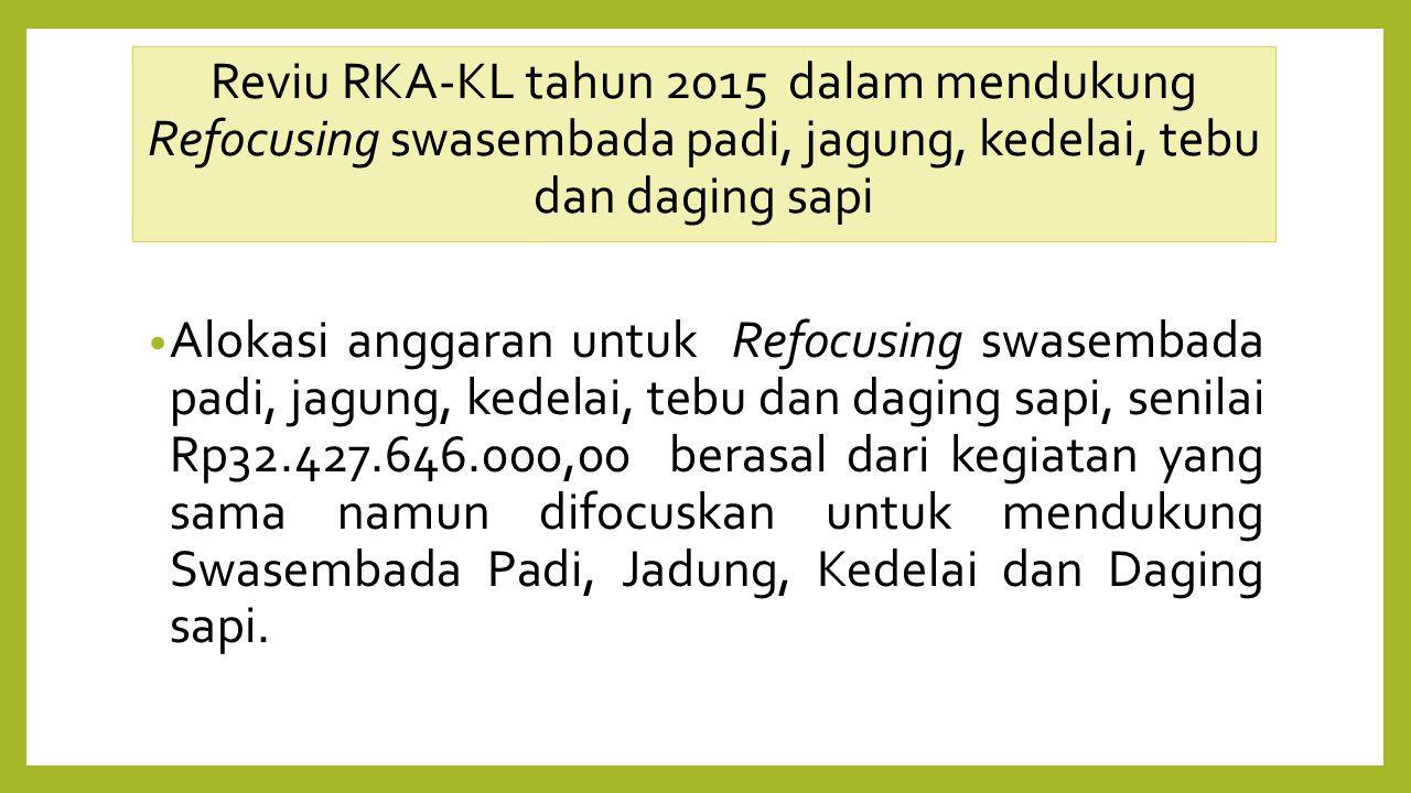 Reviu RKA-KL tahun 2015 dalam mendukung Refocusing swasembada padi, jagung, kedelai, tebu dan daging sapi Alokasi anggaran untuk Refocusing swasembada