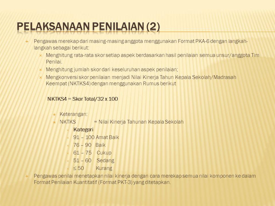  Pengawas merekap dari masing-masing anggota menggunakan Format PKA-6 dengan langkah- langkah sebagai berikut:  Menghitung rata-rata skor setiap asp