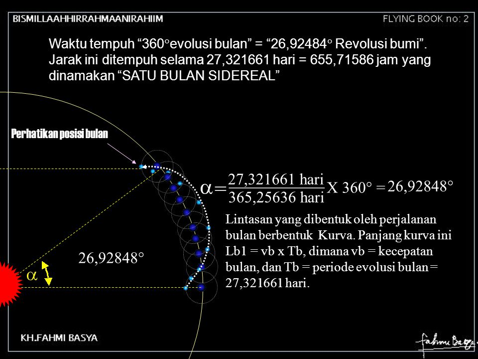 """Perhatikan posisi bulan Waktu tempuh """"360  evolusi bulan"""" = """"26,92484  Revolusi bumi"""". Jarak ini ditempuh selama 27,321661 hari = 655,71586 jam yang"""
