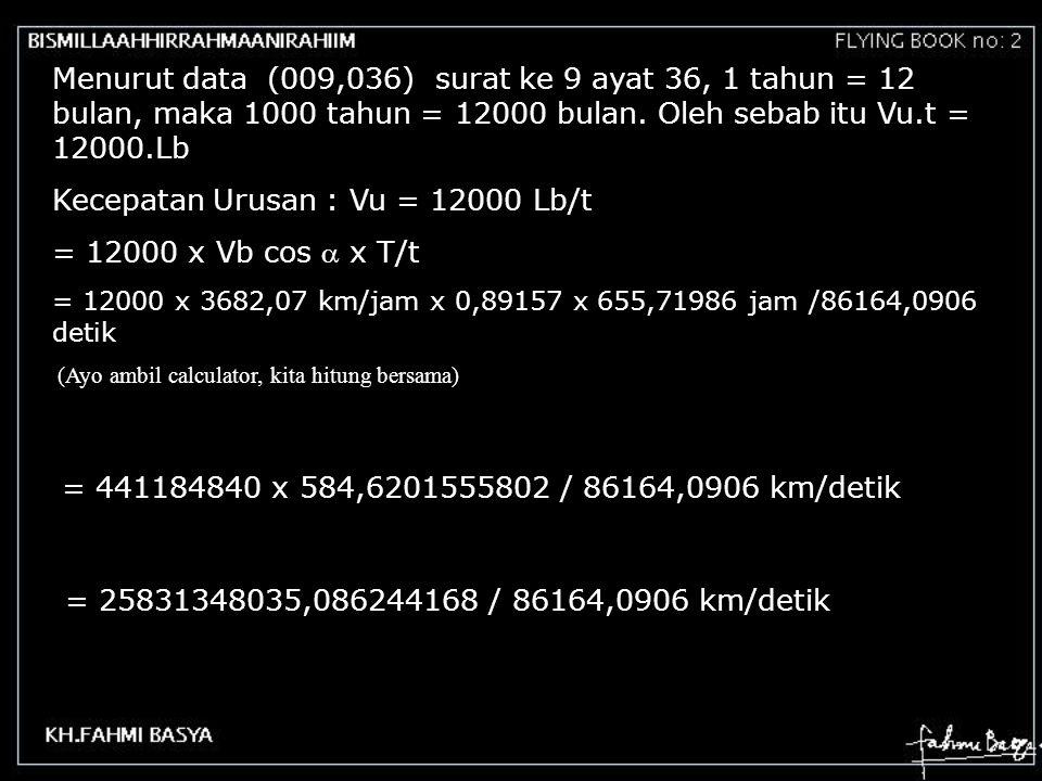 Menurut data (009,036) surat ke 9 ayat 36, 1 tahun = 12 bulan, maka 1000 tahun = 12000 bulan. Oleh sebab itu Vu.t = 12000.Lb Kecepatan Urusan : Vu = 1
