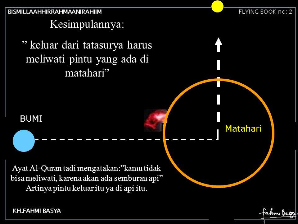 """Kesimpulannya: """" keluar dari tatasurya harus meliwati pintu yang ada di matahari"""" Ayat Al-Quran tadi mengatakan:""""kamu tidak bisa meliwati, karena akan"""
