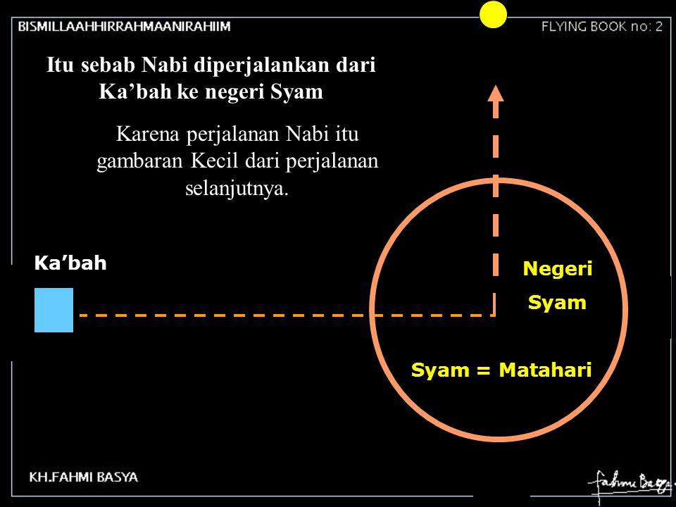 Lanjutan Flying-Book-2 IV.Menyingkap Kecepatan Malaikat 1.Sisyem sinodik, didasarkan atas penampakan semu gerak bulan dan matahari dari bumi.1 hari = 24 jam, 1 bulan = 29,53059 hari 2.