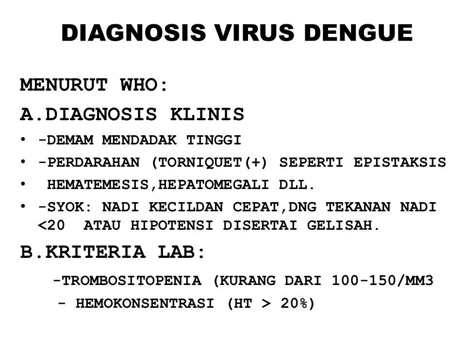 DIAGNOSIS VIRUS DENGUE MENURUT WHO: A.DIAGNOSIS KLINIS -DEMAM MENDADAK TINGGI -PERDARAHAN (TORNIQUET(+) SEPERTI EPISTAKSIS HEMATEMESIS,HEPATOMEGALI DL