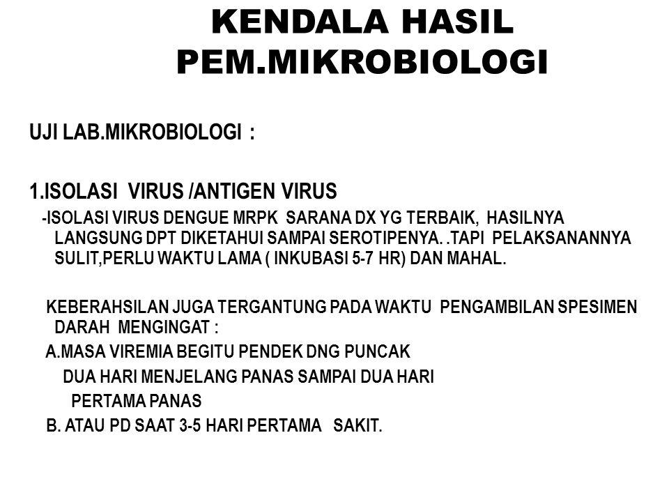 KENDALA HASIL PEM.MIKROBIOLOGI UJI LAB.MIKROBIOLOGI : 1.ISOLASI VIRUS /ANTIGEN VIRUS -ISOLASI VIRUS DENGUE MRPK SARANA DX YG TERBAIK, HASILNYA LANGSUN