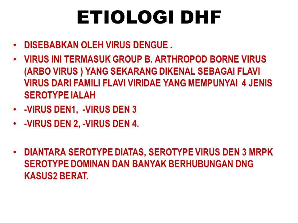 ETIOLOGI DHF DISEBABKAN OLEH VIRUS DENGUE. VIRUS INI TERMASUK GROUP B. ARTHROPOD BORNE VIRUS (ARBO VIRUS ) YANG SEKARANG DIKENAL SEBAGAI FLAVI VIRUS D